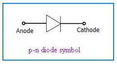 p-n diode symbol