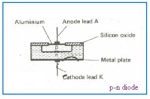 p-n diode structure