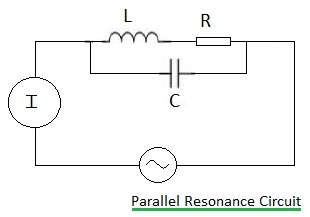 parallel resonance circuit