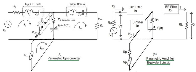 parametric amplifier and upconverter