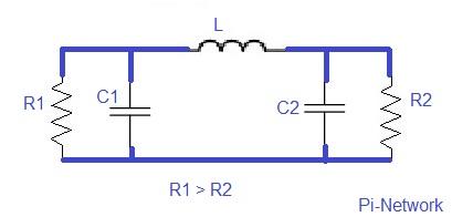 Pi Network impedance matching