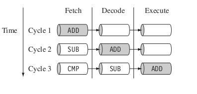 pipeline characteristics