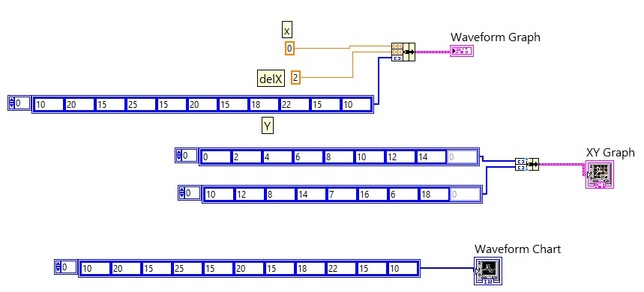plotting labview fig1