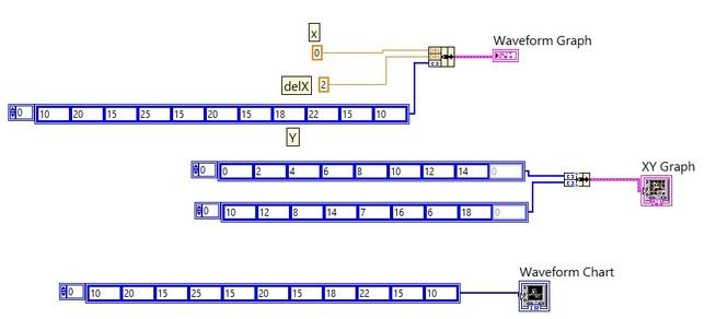 Labview Programming Tutorial | plotting in labview