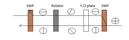 polarization independent isolator  fig2