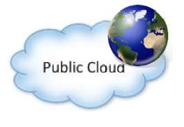 Image result for Public Cloud