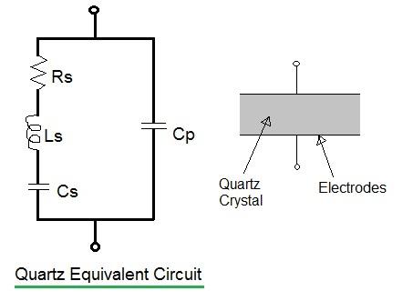 Quartz circuit