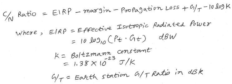 receiver C/N ratio