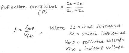 Reflection coefficient calculator equation