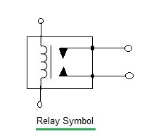 Electromagnetic Relay Symbol - Wiring Library • Vanesa.co