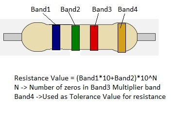 resistance formula for resistor calculator