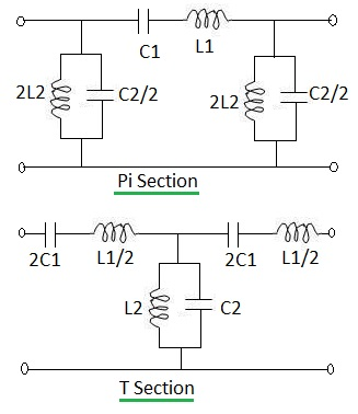 Simple RF Bandpass Filter Calculator equation
