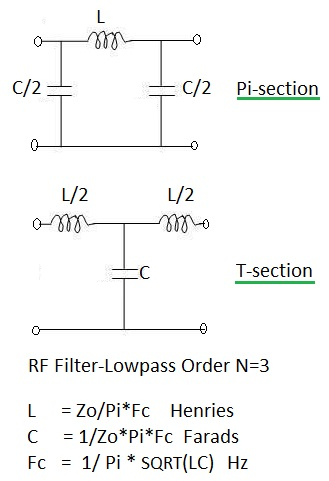Simple RF Lowpass Filter Calculator equation