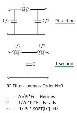 RF Filter calculator | Microstrip filter calculator,Low pass