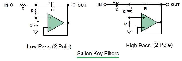 sallen key filter low pass and high pass type