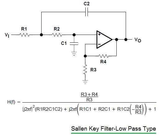 sallen key filter low pass type