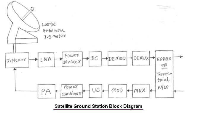 satellite ground station