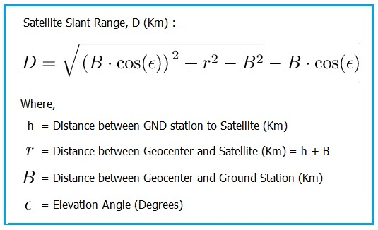 slant range calculator equation