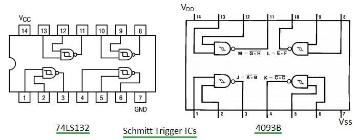 schmitt trigger ICs