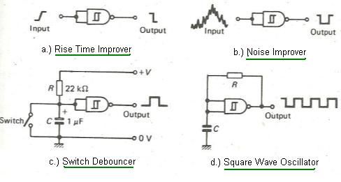 schmitt trigger applications-rise time improver,noise remover,switch debouncer,square wave oscillator