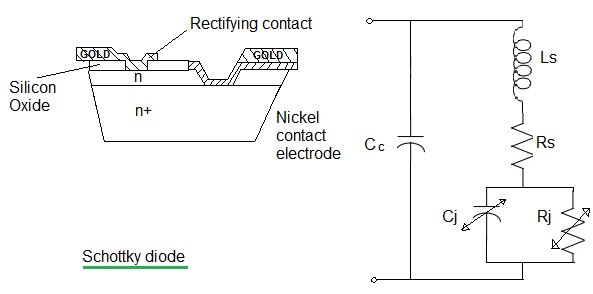 schottky diode and equivalent circuit