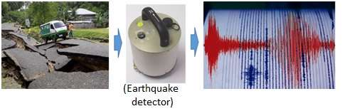 seismic sensor in earthquake detector