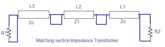 series matching device