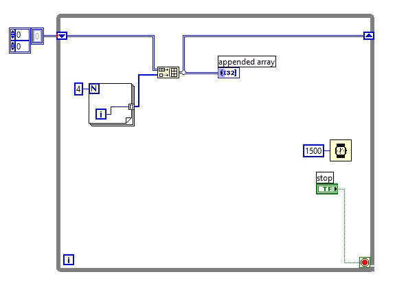shift register labview vi block diagram