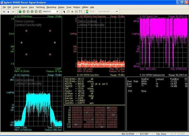 vector signal analyzer application