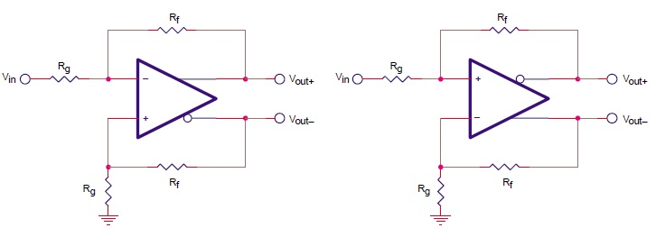 single ended to differential conversion circuit