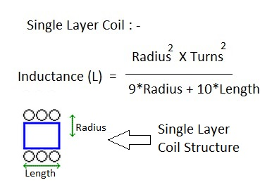 Inductor calculator for single layer coil