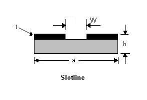 slotline