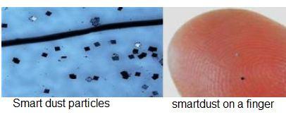 Smart dust on a finger