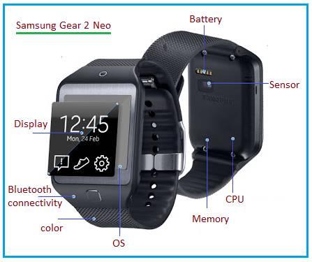 Smartwatch Gear 2 Neo