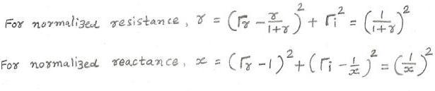 smith chart basics,fig1