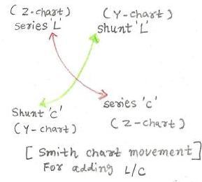 smith chart basics,fig3