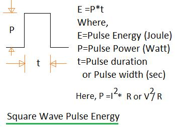 square wave pulse energy calculator