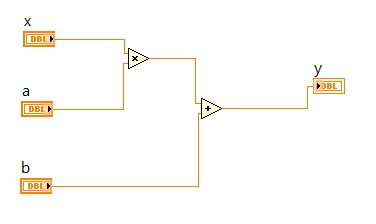 subVI labview fig2