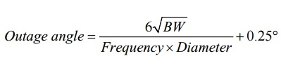 sun outage angle calculator equation