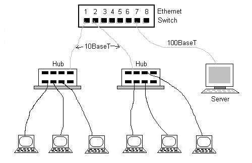 switch-hub