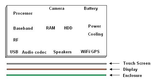 tablet PC components