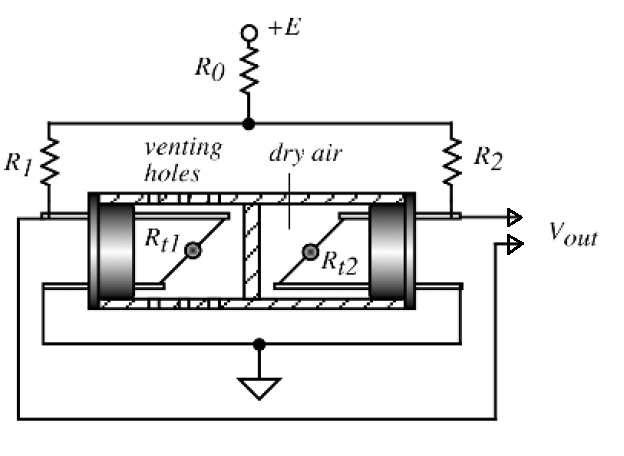 thermal humidity sensor