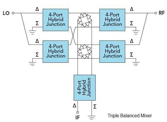 triple balanced mixer