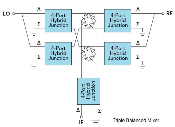 triple balanced mixer