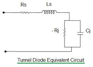 tunnel diode equivalent circuit