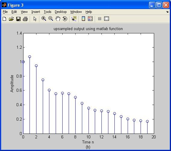 upsampled output matlab function