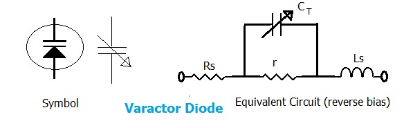 varactor diode symbol and equivalent circuit