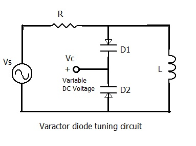 Varactor diode frequency multiplier and tuner application