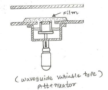 waveguide attenuator