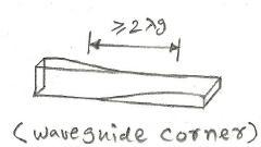 waveguide corner